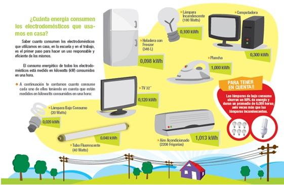 ahorrar-luz-en-el-hogar
