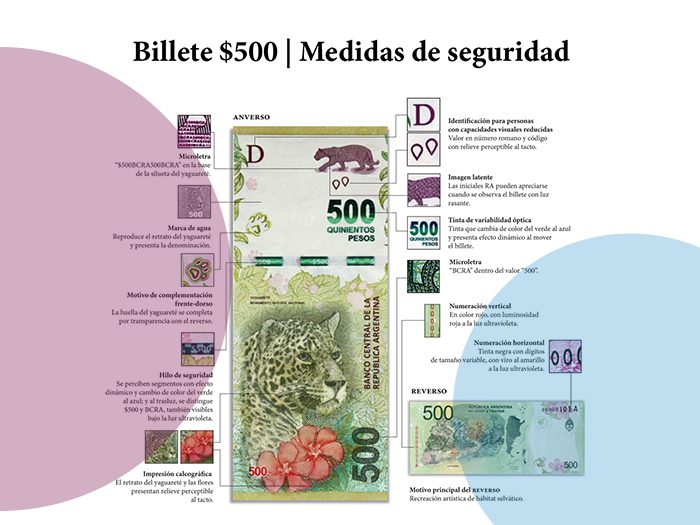 medidas-de-seguridad-billete-500